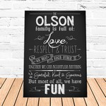 Personalized House Rules Canvas Sign